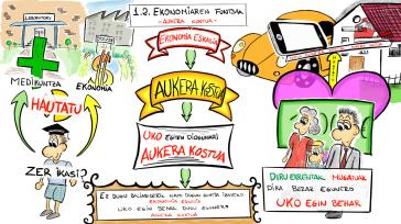 1-2_ekonomiaren_funtsak_-_aukera_kostua_definitivo