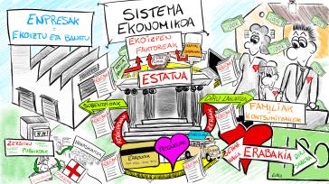 2-1-sistema-ekonomikoa-azalpen-orokorra-dibujo-definitivo-1-sistema-ekonomikoa-dibujo-bruto